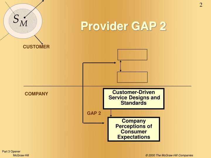 Provider GAP 2