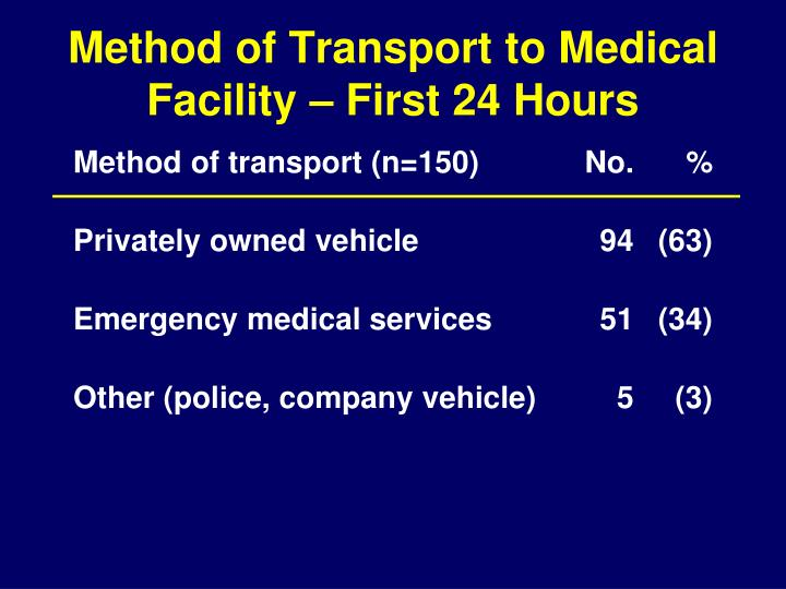Method of Transport to Medical Facility – First 24 Hours