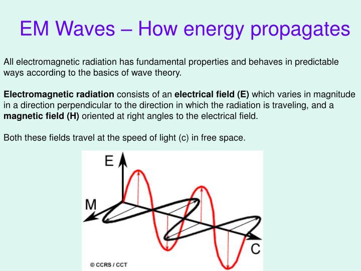 EM Waves – How energy propagates