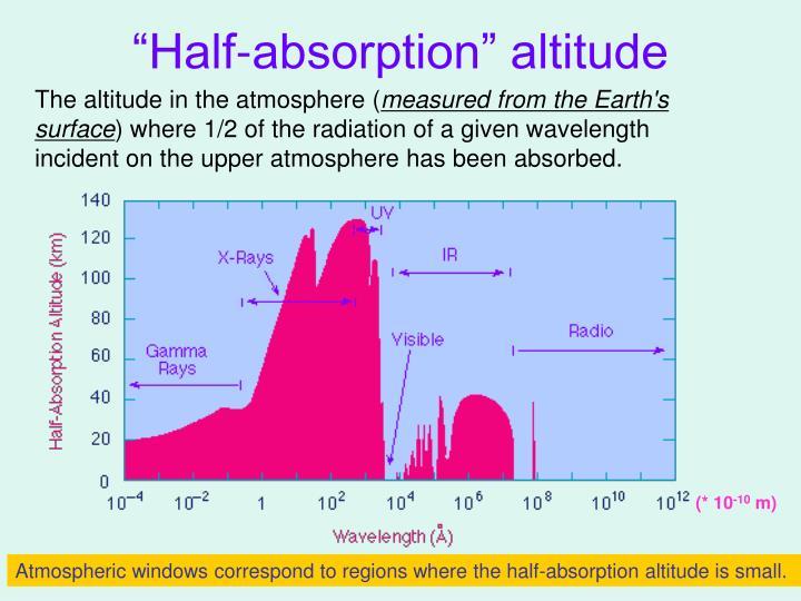 """Half-absorption"" altitude"