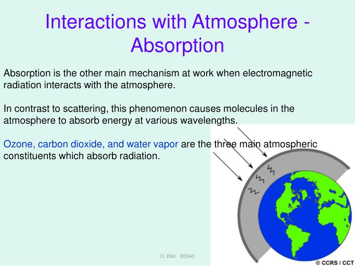 Interactions with Atmosphere - Absorption