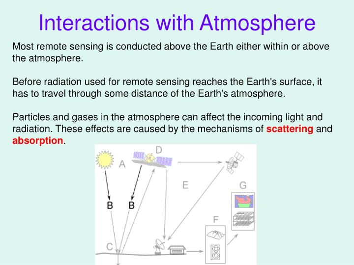 Interactions with Atmosphere