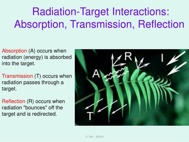 Radiation-Target Interactions:
