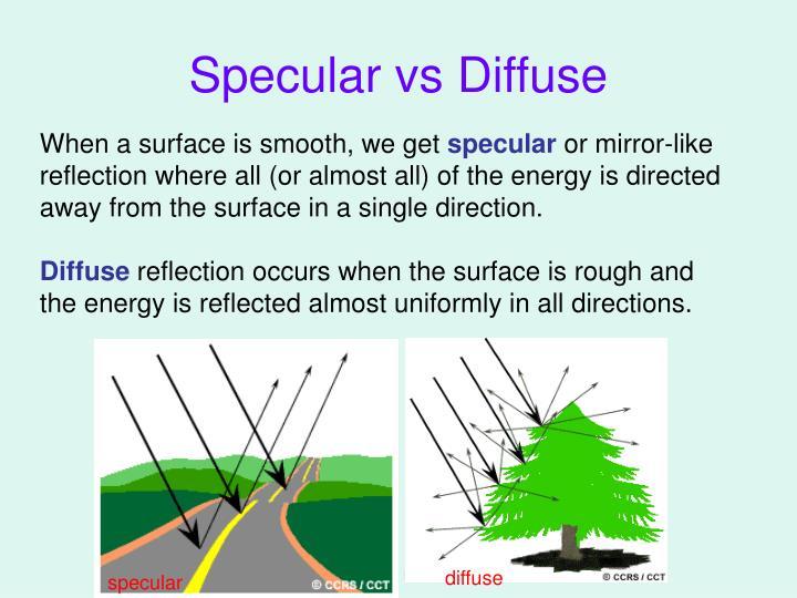 Specular vs Diffuse