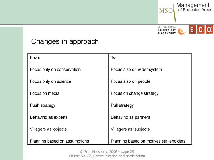 Changes in approach