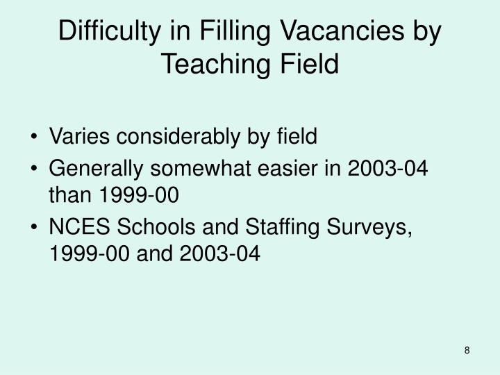 Difficulty in Filling Vacancies by Teaching Field