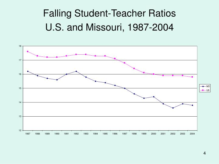 Falling Student-Teacher Ratios