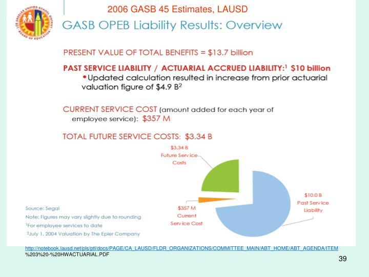2006 GASB 45 Estimates, LAUSD
