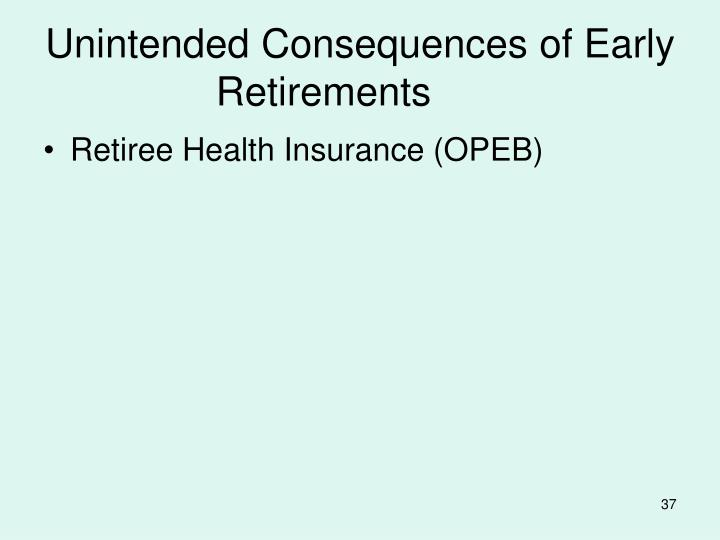 Unintended Consequences of Early Retirements