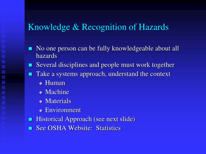 Knowledge & Recognition of Hazards
