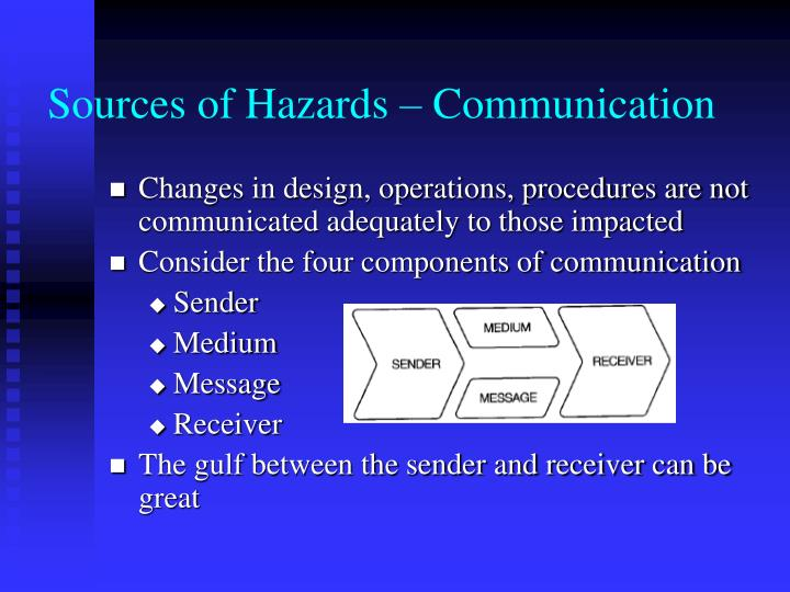 Sources of Hazards – Communication