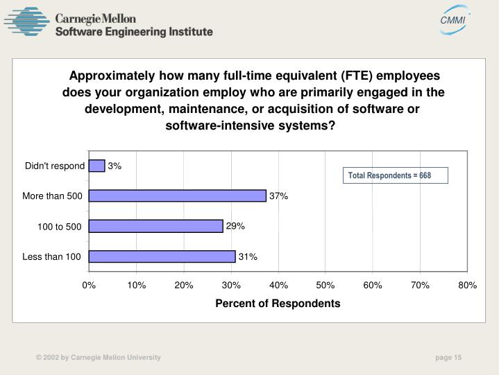 Approximately how many full-time equivalent (FTE) employees