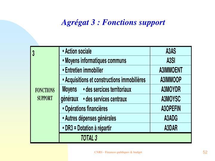 Agrégat 3 : Fonctions support