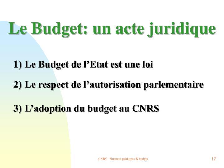 Le Budget: un acte juridique