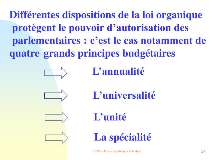 Différentes dispositions de la loi organique