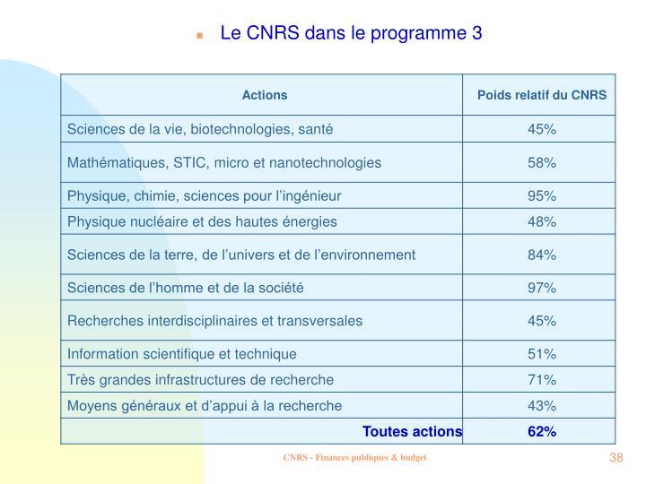 Le CNRS dans le programme 3
