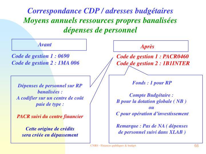 Correspondance CDP / adresses budgétaires