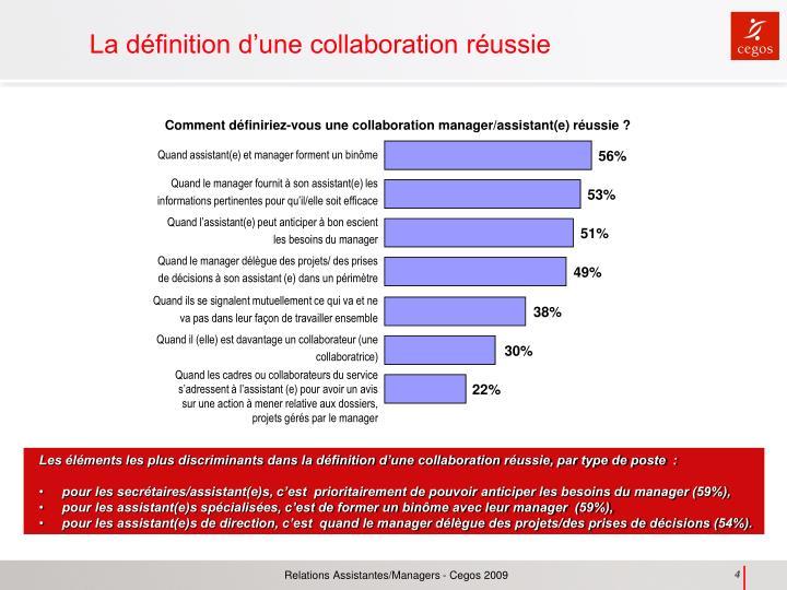 Comment définiriez-vous une collaboration manager/assistant(e) réussie ?
