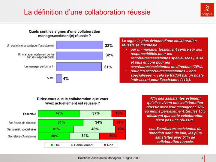 Quels sont les signes d'une collaboration manager/assistant(e) réussie?