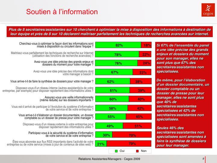 Cherchez-vous à optimiser la façon dont les informations sont mises à disposition ou circulent dans l'équipe?