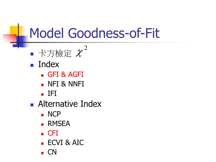 Model Goodness-of-Fit