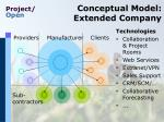 conceptual model extended company