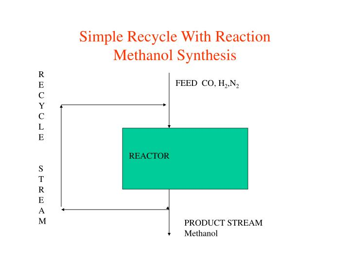 Simple Recycle With Reaction