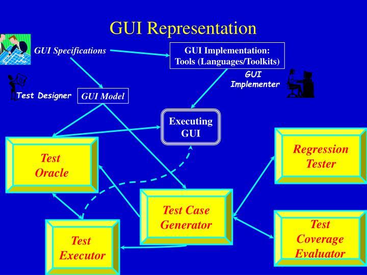 GUI Representation