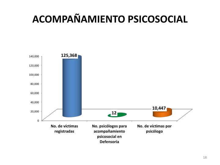 ACOMPAÑAMIENTO PSICOSOCIAL
