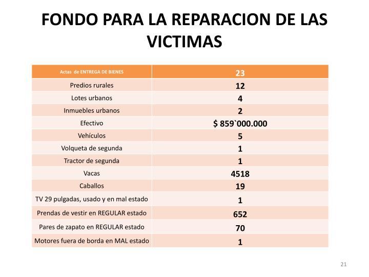 FONDO PARA LA REPARACION DE LAS VICTIMAS