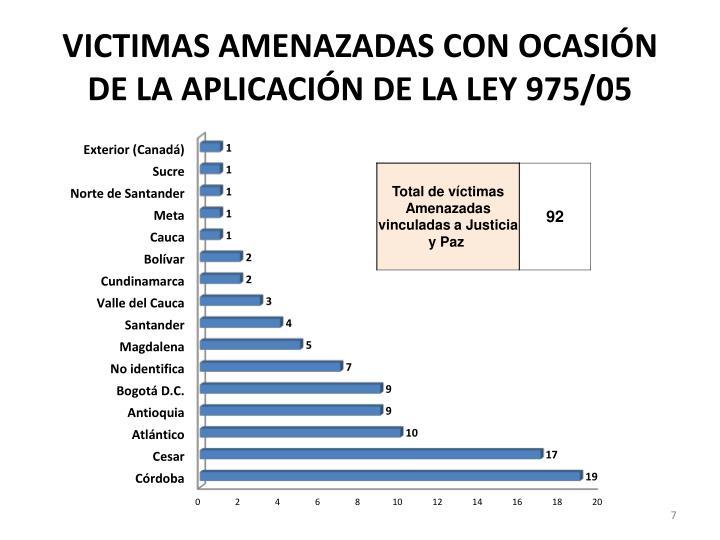 VICTIMAS AMENAZADAS CON OCASIÓN DE LA APLICACIÓN DE LA LEY 975/05