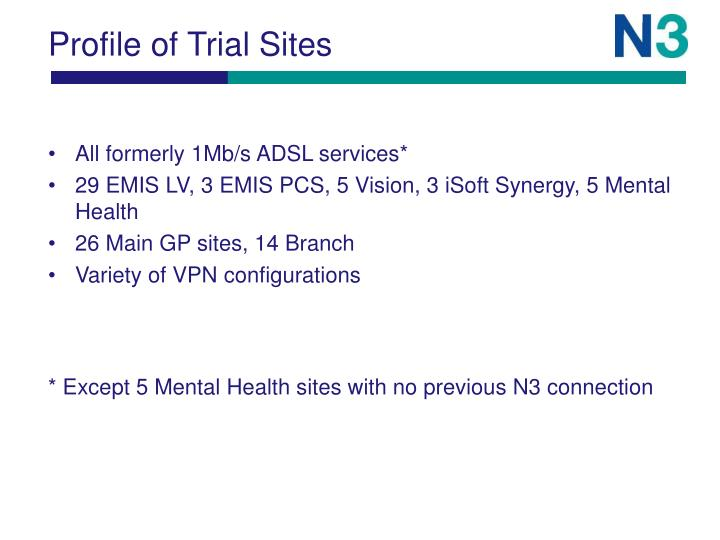 Profile of Trial Sites