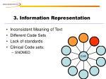 3 information representation