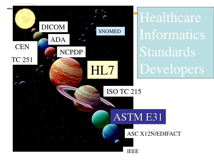 Healthcare Informatics Standards Developers