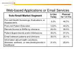 web based applications or email services1