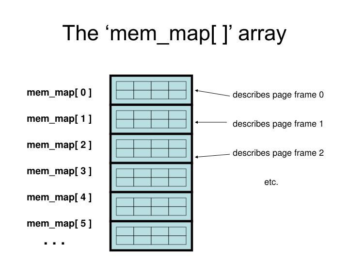 The 'mem_map[ ]' array