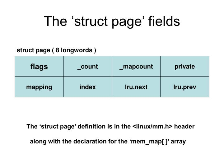 The 'struct page' fields