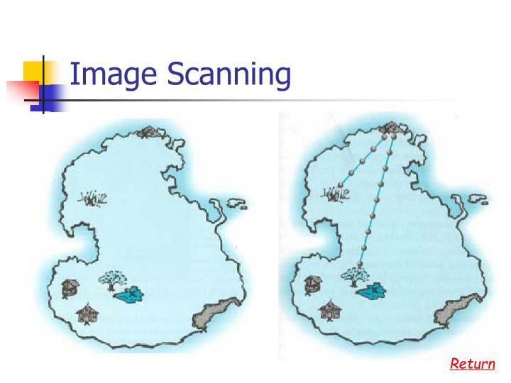Image Scanning