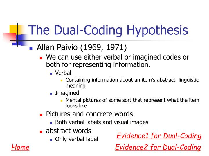 The Dual-Coding Hypothesis
