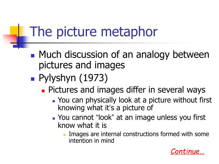 The picture metaphor