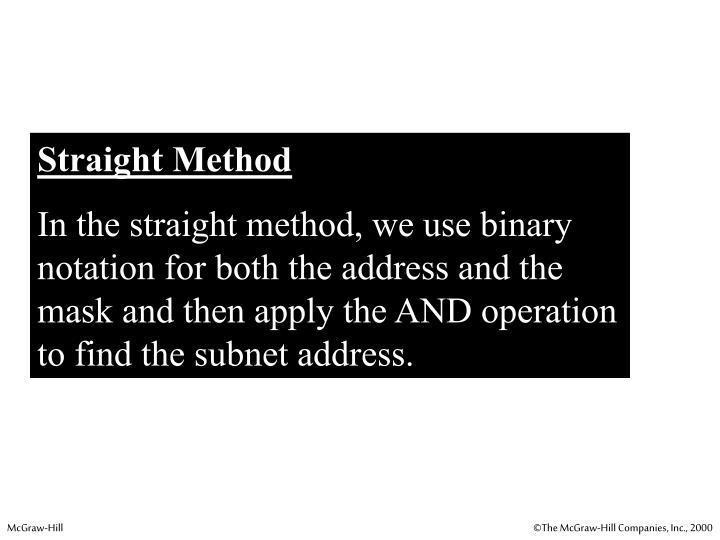 Straight Method
