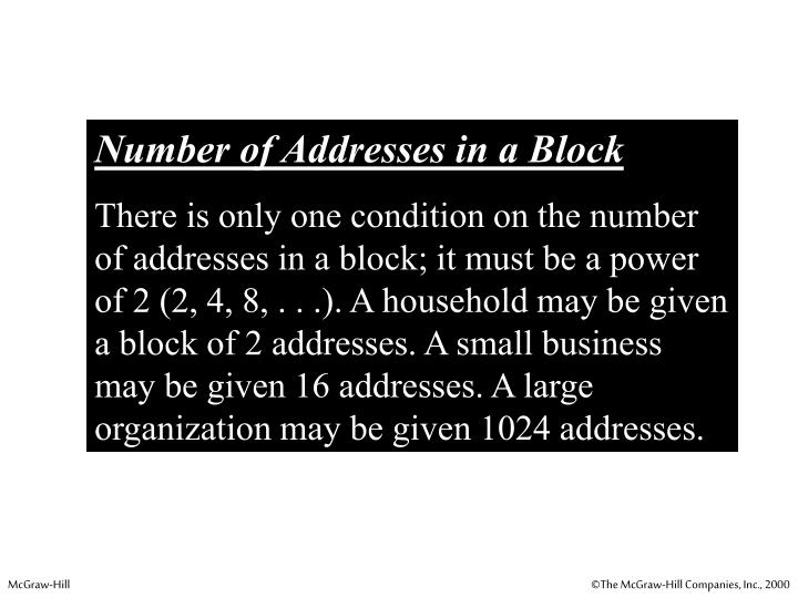 Number of Addresses in a Block
