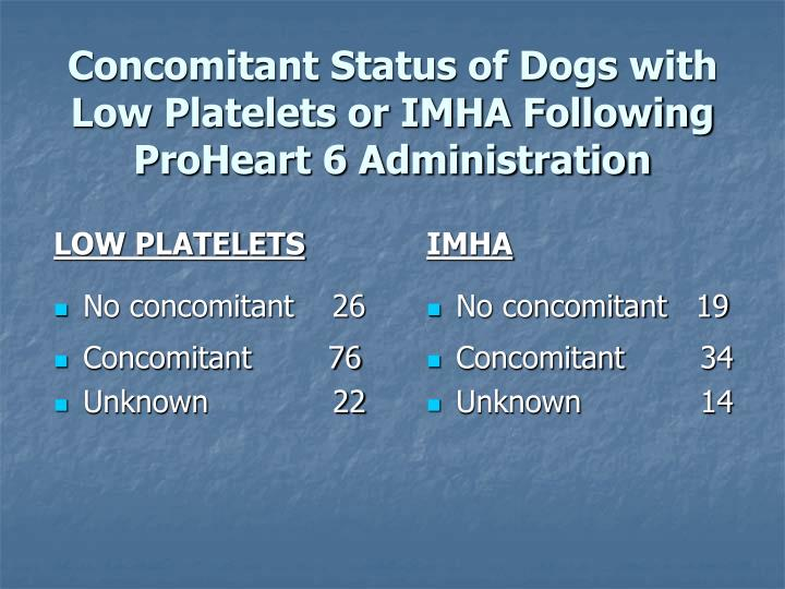 Concomitant Status of Dogs with Low Platelets or IMHA Following ProHeart 6 Administration