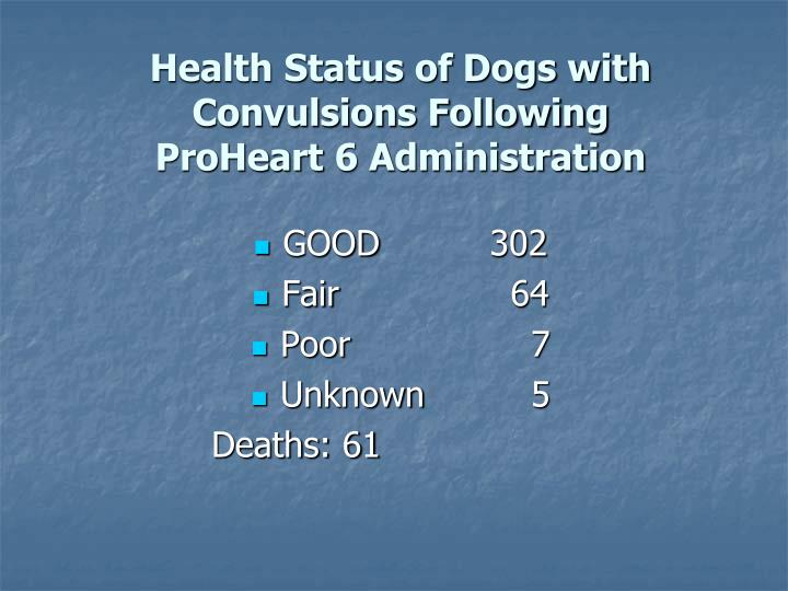 Health Status of Dogs with