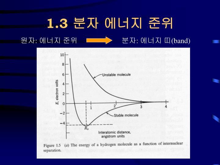 원자: 에너지 준위                        분자: 에너지 띠(