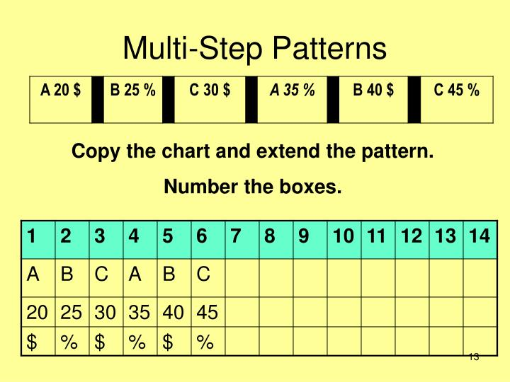 Multi-Step Patterns