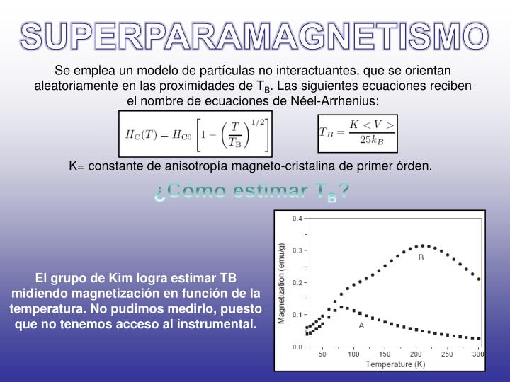 SUPERPARAMAGNETISMO