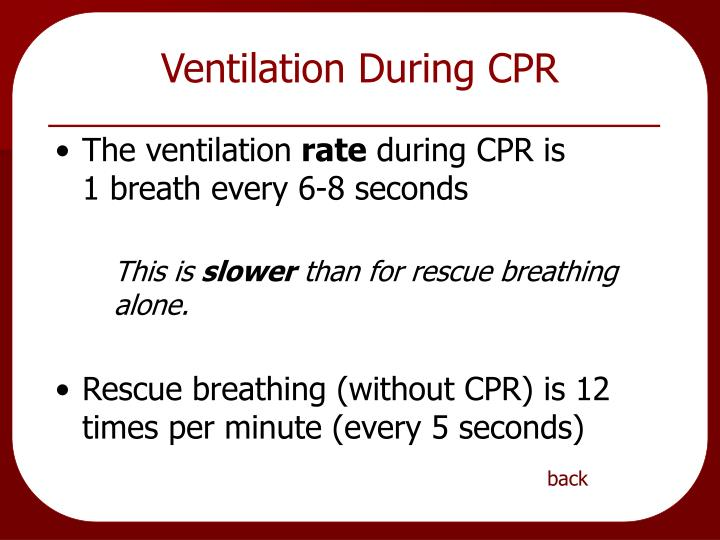 Ventilation During CPR