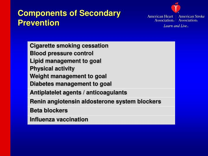 Components of Secondary Prevention