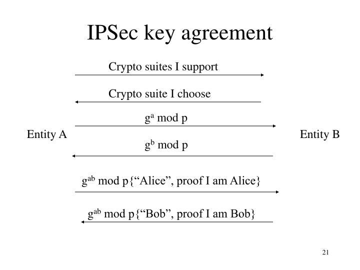 IPSec key agreement